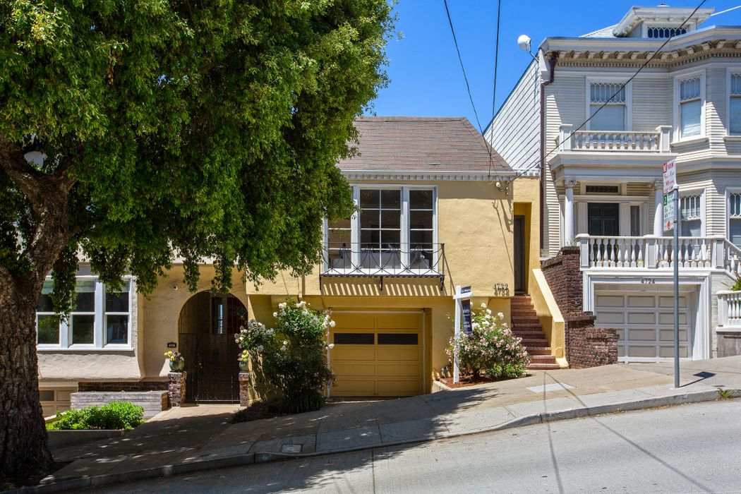 Cole Valley Beauty San Francisco, CA 94117