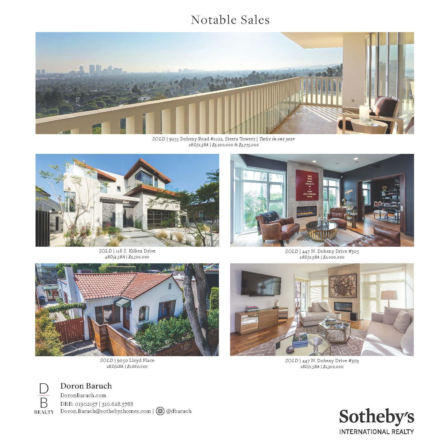 Greater Los Angeles, Southern California Luxury Real Estate